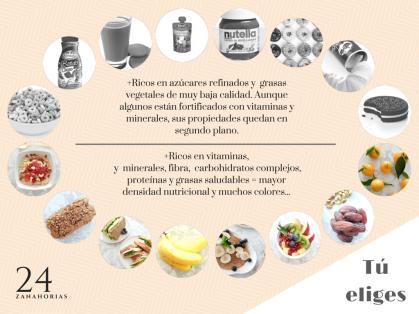 Resultado de imagen de alimentacion saludable de desayuno